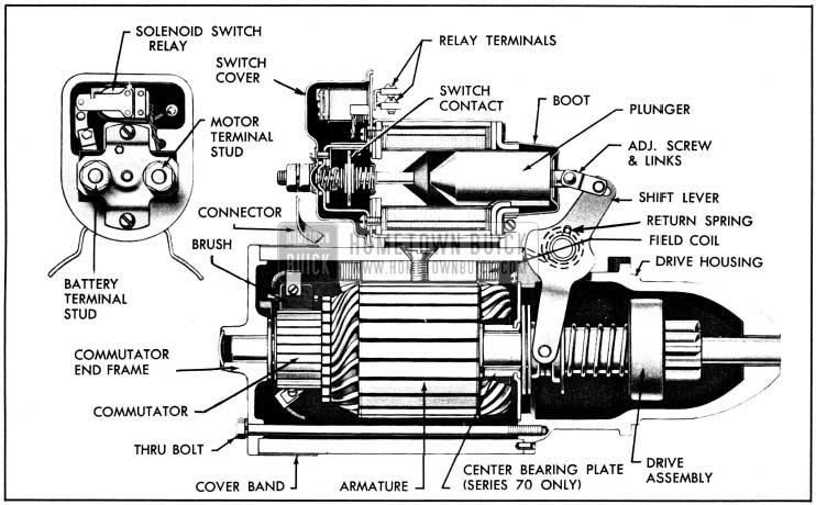 1950 Buick Cranking Motor, Sectional View-Series 70