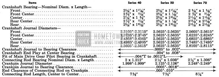1950 Buick Crankshaft and Connecting Rod Bearings Adjustments