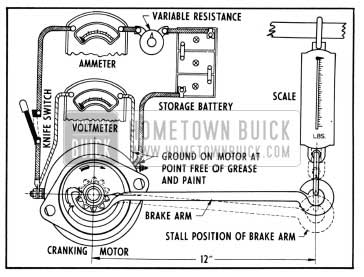 1950 Buick Diagrammatic Layout for Cranking Motor Torque Test