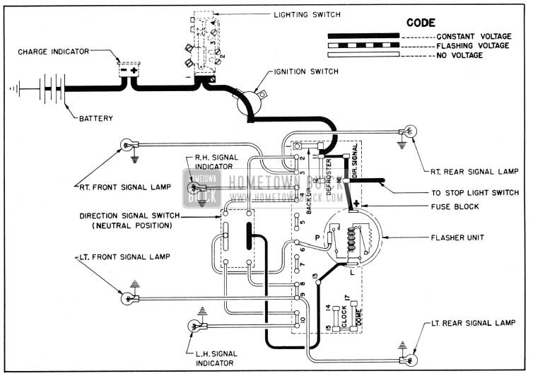 1950 buick signal system hometown buick 1950 buick direction signal lamp circuit diagram no turn indicated