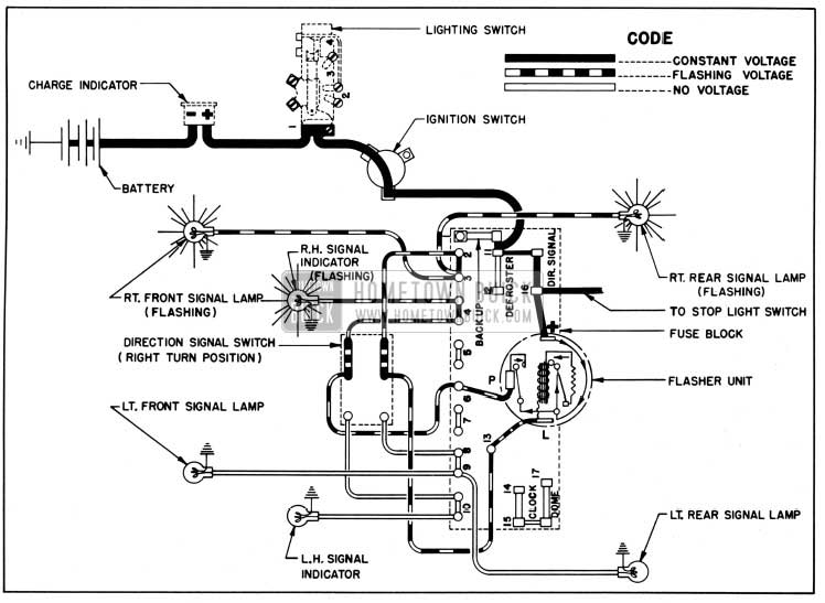 1950 Buick Direction Signal Lamp Circuit Diagram, Right Turn Indicated