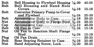 1950 Buick Dynaflow Transmission Tightening Specifications