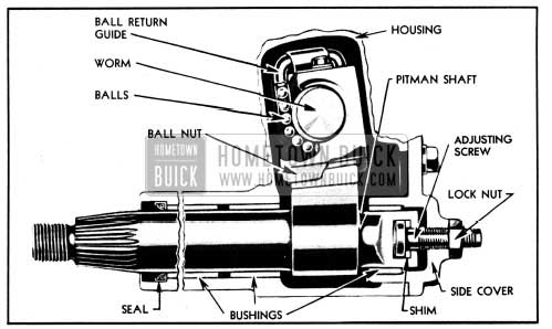 1950 Buick End Sectional View of Steering Gear
