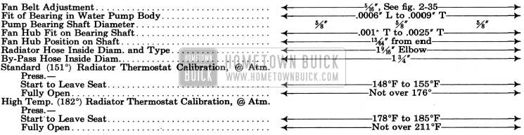 1950 Buick Engine Cooling System Adjustments