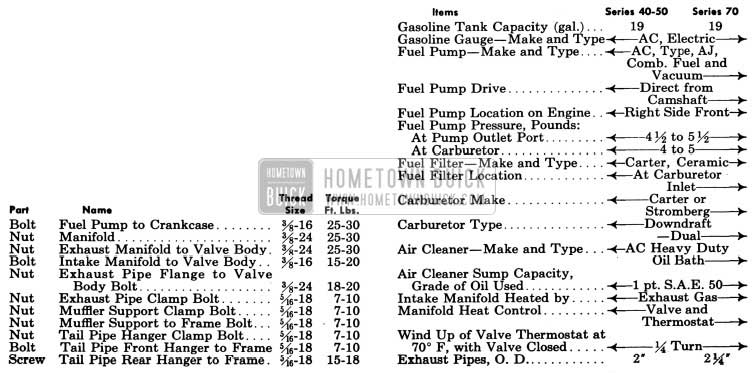 1950 Buick Engine Fuel and Exhaust Systems Tightening Specifications