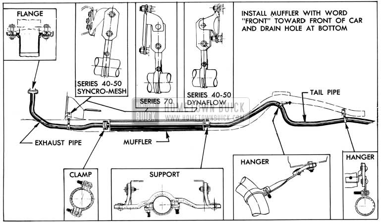 1950 Buick Exhaust System and Mountings