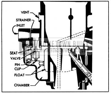 1950 Buick Float System-Stromberg Carburetor