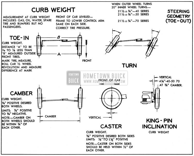 Tire Specification Chart >> 1950 Buick Wheel Alignment and Balance