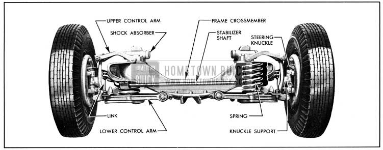 1950 Buick Chassis Suspension Specifications