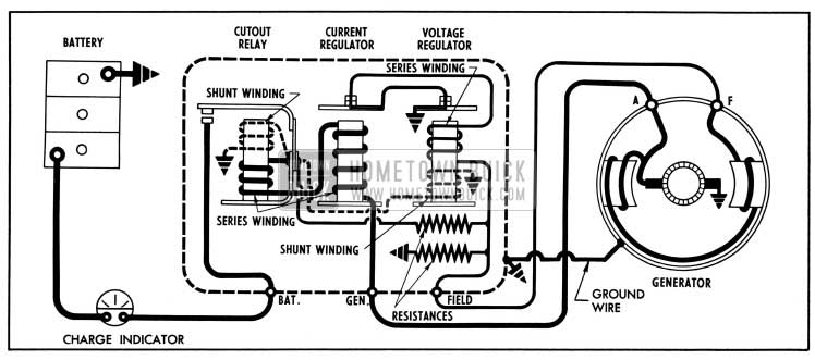 diagrams wiring   1950 packard wiring harness