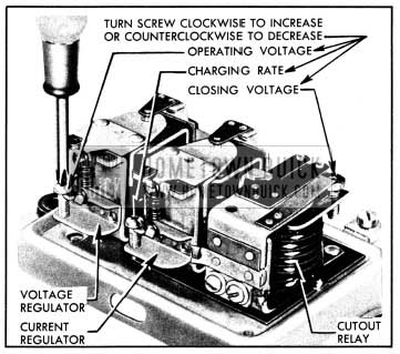 1950 Buick Generator Regulator Spring Tension Adjustments