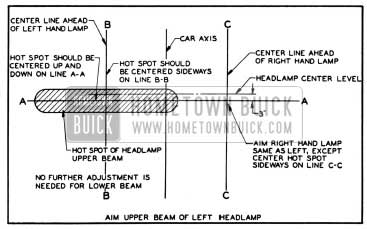 1950 Buick Headlamp Aiming Chart