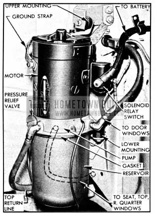 Electric Hydraulic Pump >> 1950 Buick Hydro-Lectric Power System - Hometown Buick