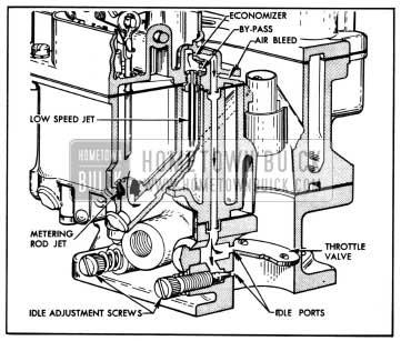 1950 Buick Low Speed System-Carter Carburetor