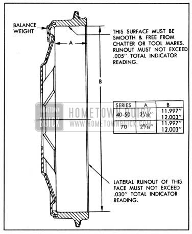 1950 Buick Machining Specifications for Standard Brake Drum