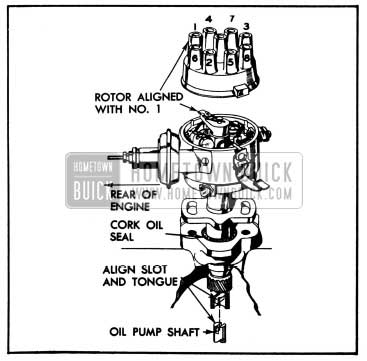 1950 Buick Position of Distributor for Installation