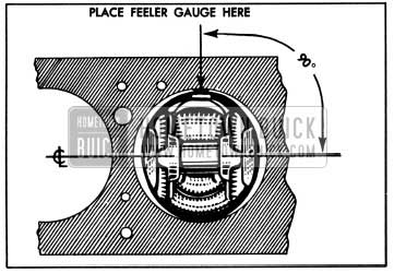 1950 Buick Position of Feeler Gauge for Checking Fit of Piston