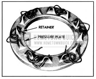 1950 Buick Positioning Spring Retainers