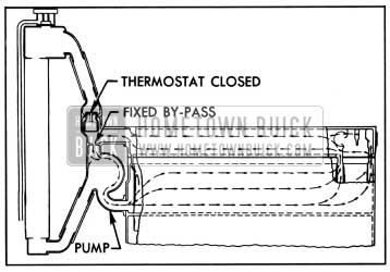 1950 Buick Recirculation-Thermostat Closed