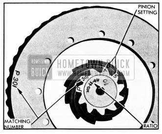 1950 Buick Ring and Pinion Gear Markings
