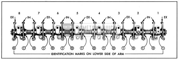 1950 Buick Rocker Arms, Shaft and Brackets-Series 40-50
