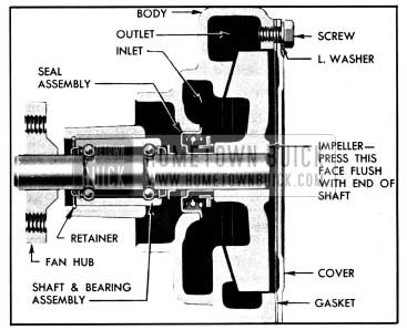 1950 Buick Sectional View of Water Pump