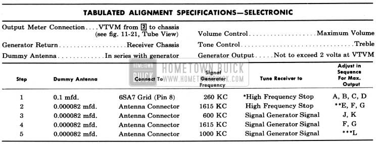 1950 Buick Selectronic Radio Alignment Specifications