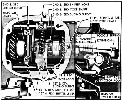 1950 Buick Shift Mechanism in Transmission