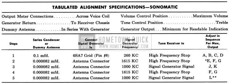 1950 Buick Sonomatic Radio Alignment Specifications