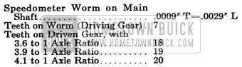 1950 Buick Speedometer Gears