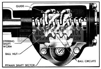 1950 Buick Steering Gear Worm and Nut, Showing Ball Circuits