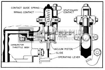 1950 Buick Stromberg Accelerator Vacuum Switch-Cranking Position