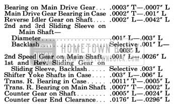 1950 Buick Synchromesh Transmission Specification
