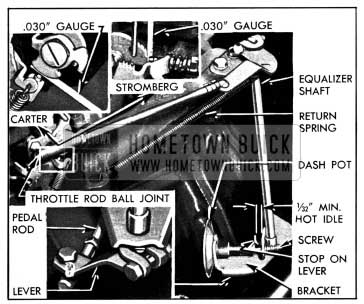 1950 Buick Throttle Linkage and Dash Pot Adjustment Atmospheric Type