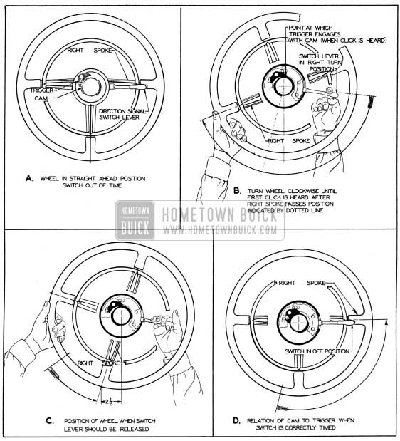 1950 Buick Timing of Direction Signal Switch Cam