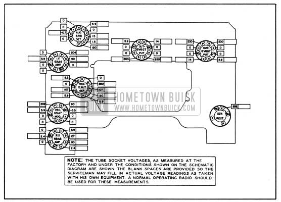 1950 Buick Tube Socket Voltages-Selectronic Radio