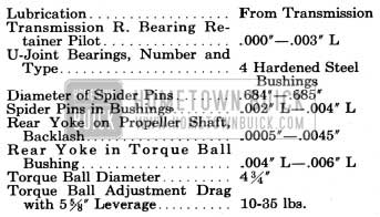 1950 Buick Universal Joint and Torque Ball Specifications