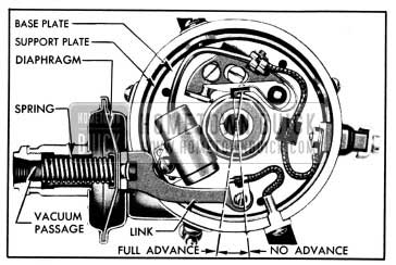 1950 Buick Vacuum Advance Mechanism