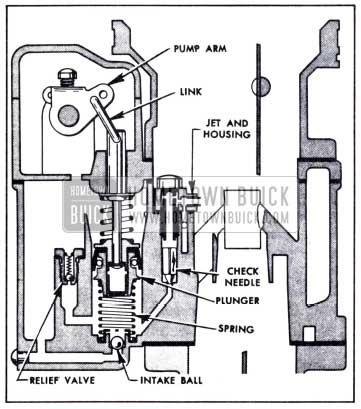 1951 Buick Accelerating System-Carter Carburetor