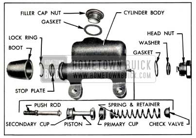 1951 buick brake replacement and repair hometown buick rh hometownbuick com Dual Master Cylinder Diagram 1967 Chevrolet Master Cylinder Diagram
