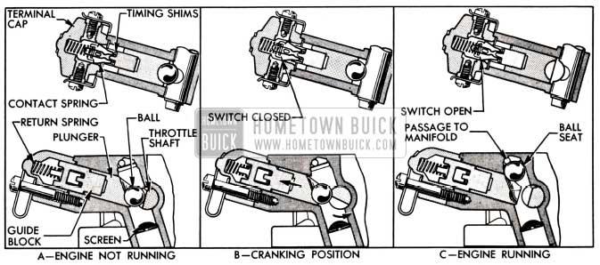 1951 Buick Carter Accelerator Vacuum Switch Operation