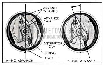 1951 Buick Centrifugal Advance Mechanism