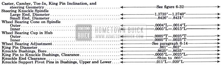 1951 Buick Chassis Dimensional Specifications