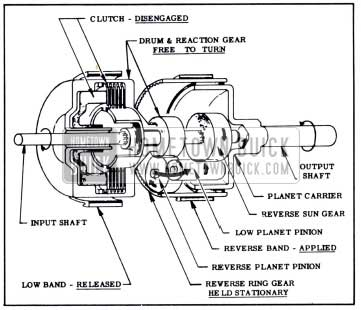 1951 Buick Clutch and Planetary Gears in Reverse