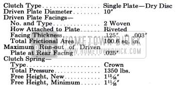 1951 Buick Clutch Specifications
