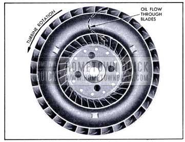 1951 Buick Converter Turbine