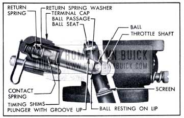 1951 Buick Correct Installation of Switch Parts