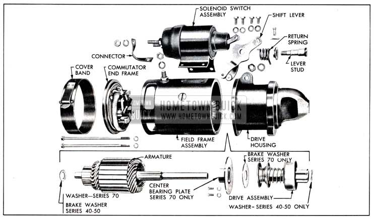 1951 Buick Cranking Motor Disassembled