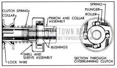 1951 Buick Cranking Motor Drive Assembly, Sectional Views