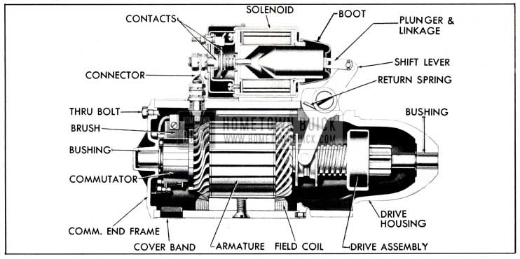 1951 Buick Cranking Motor, Sectional View-Series 40-50
